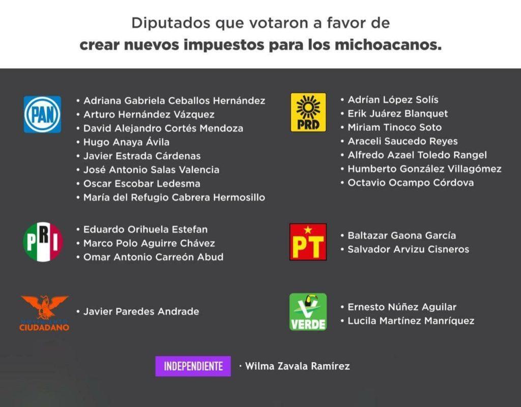 Alianza Multimedia: Más dinero para los representantes del pueblo michoacano, el aumento y la creación de impuestos