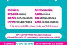 Photo of 151 casos nuevos de COVID-19 en Michoacán